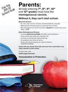 Meningococcal vaccine information